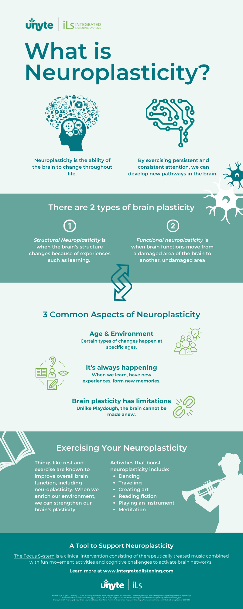 Infographic explaining the concept of neuroplasticity.